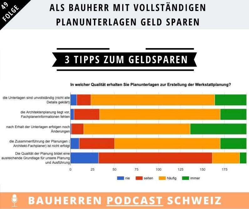 Planunterlagen-marco-fehr-bauherren-podcast-schweiz